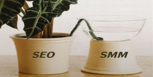 How to integrate Social Media Strategies in any SEO Campaign?